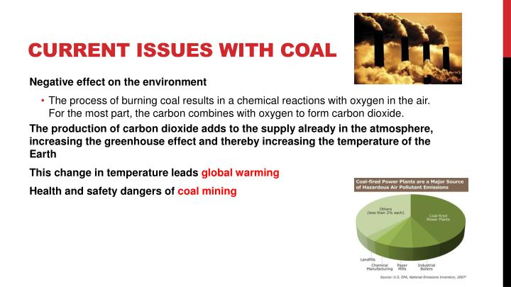 Current issues with coal