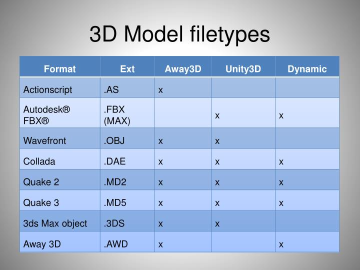 3D Model filetypes