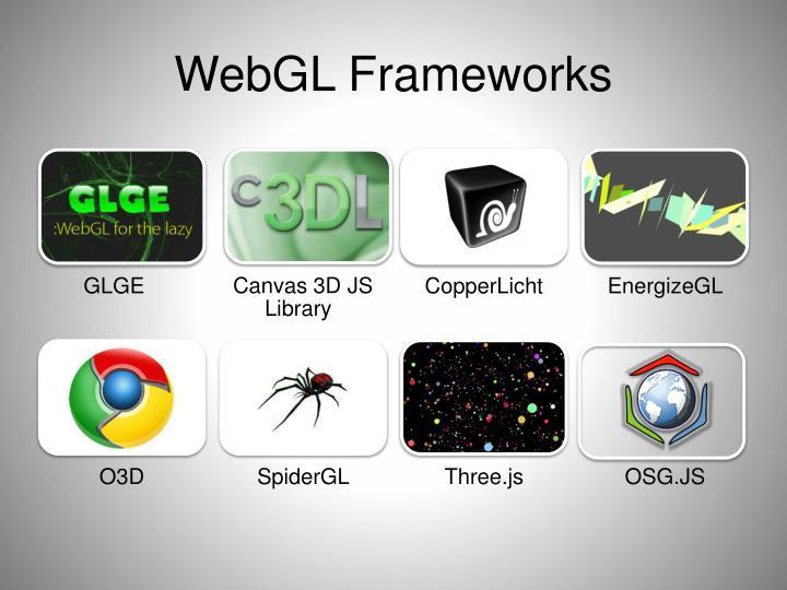 WebGL Frameworks