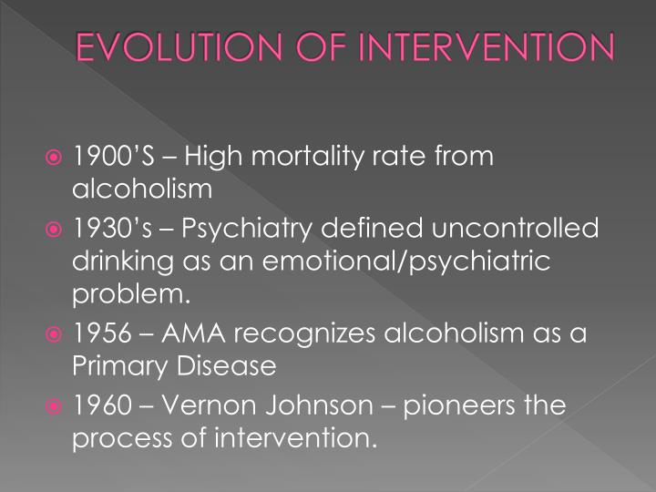 EVOLUTION OF INTERVENTION