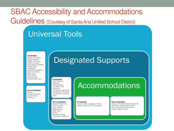 SBAC Accessibility and Accommodations Guidelines