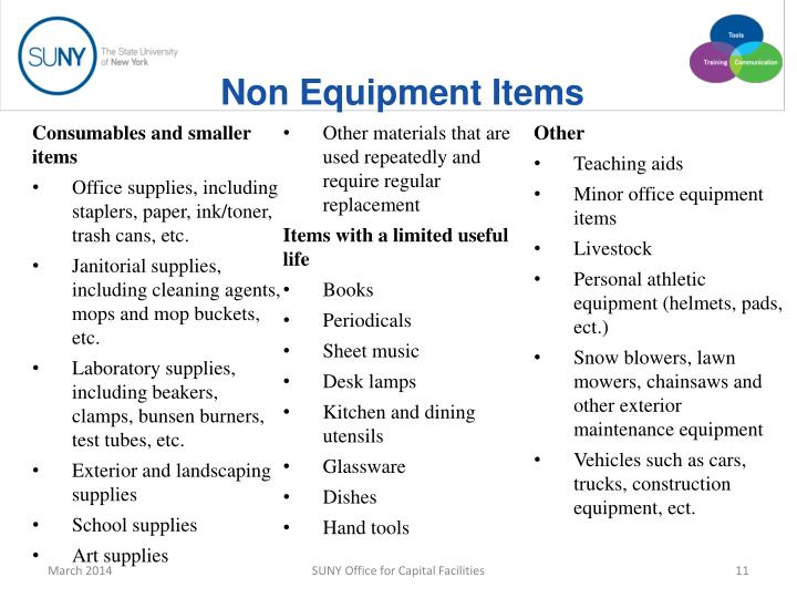 Non Equipment Items