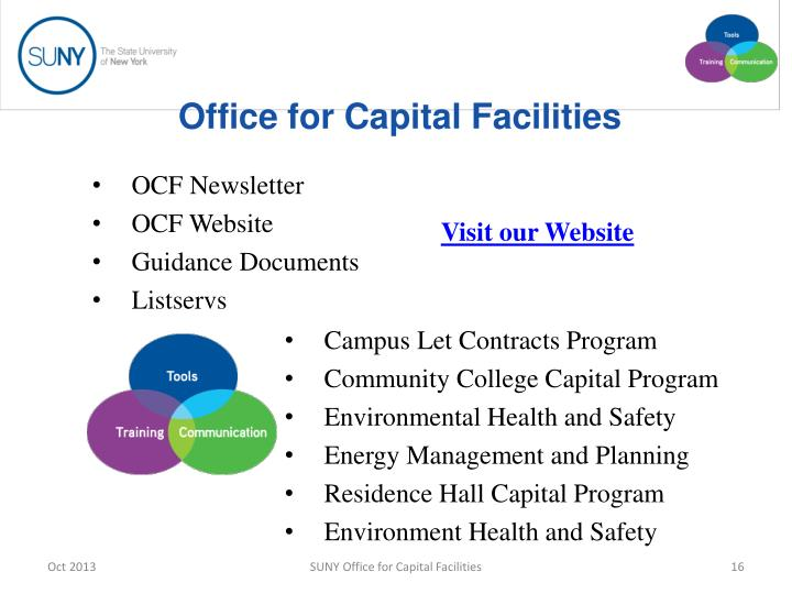 Office for Capital Facilities