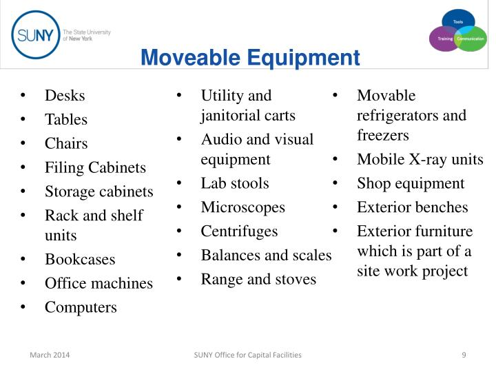 Moveable Equipment