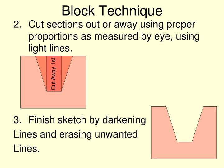 Block Technique