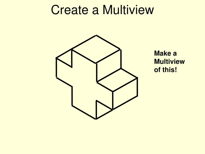 Create a Multiview