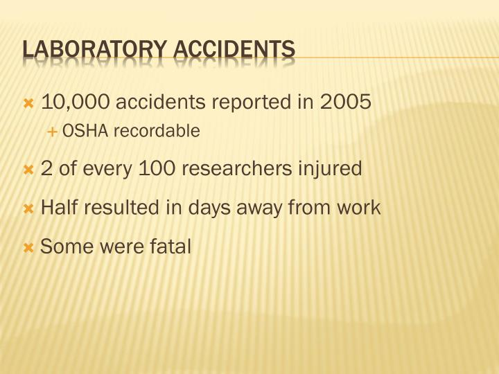 10,000 accidents reported in 2005