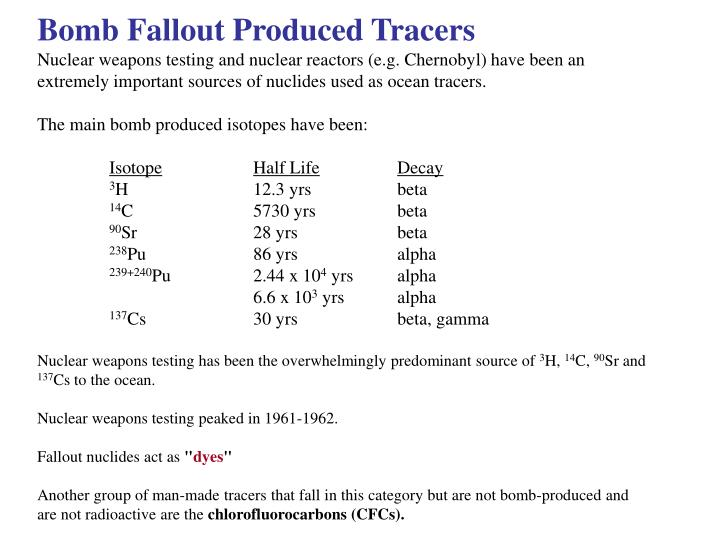 Bomb Fallout Produced Tracers