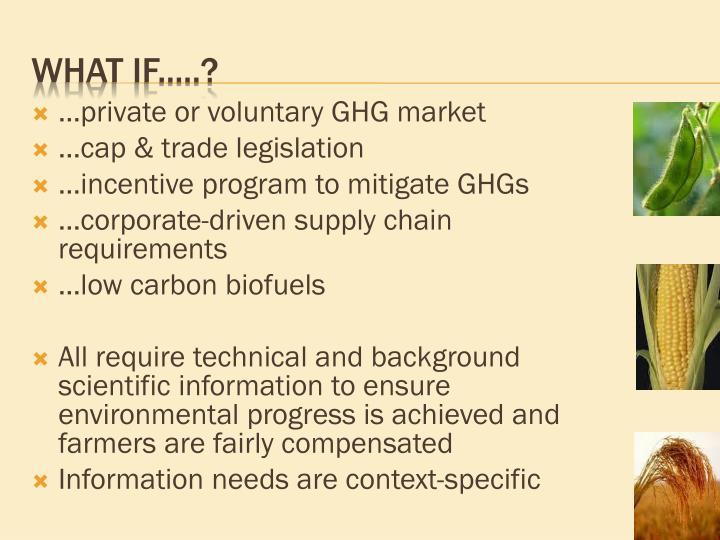 …private or voluntary GHG market