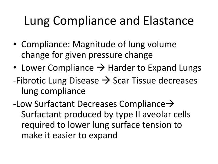 Lung Compliance and