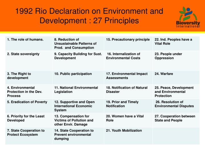 1992 Rio Declaration on Environment and Development : 27 Principles