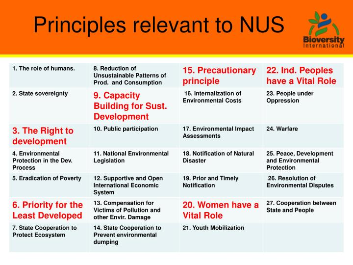 Principles relevant to NUS