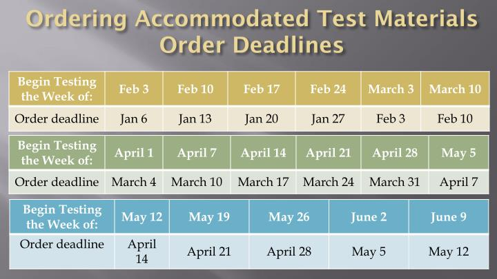 Ordering Accommodated Test Materials Order Deadlines