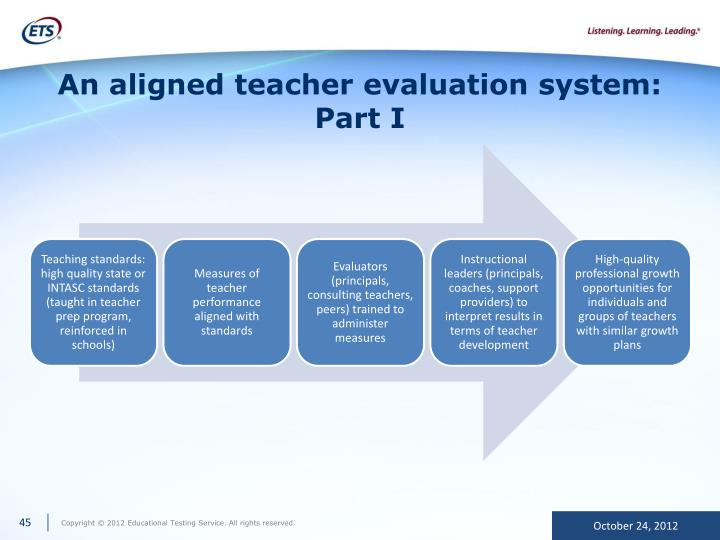 An aligned teacher evaluation system: Part I