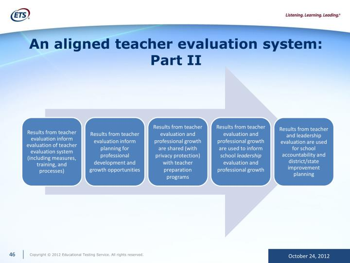 An aligned teacher evaluation system: Part II