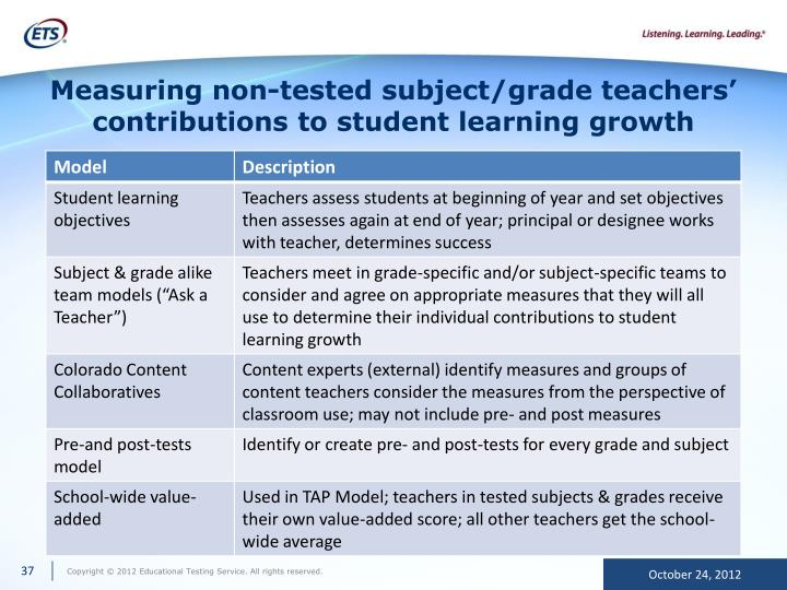 Measuring non-tested subject/grade teachers' contributions to student learning growth