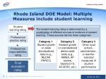rhode island doe model multiple measures include student learning