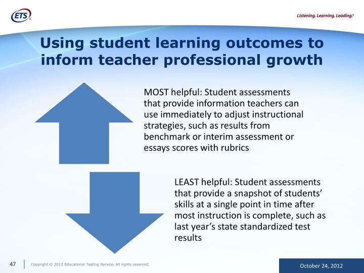 Using student learning outcomes to inform teacher professional growth