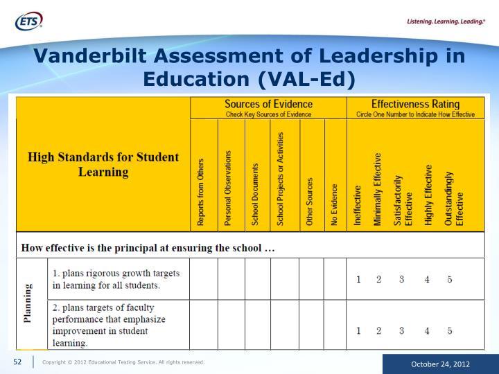 Vanderbilt Assessment of Leadership in Education (VAL-Ed)