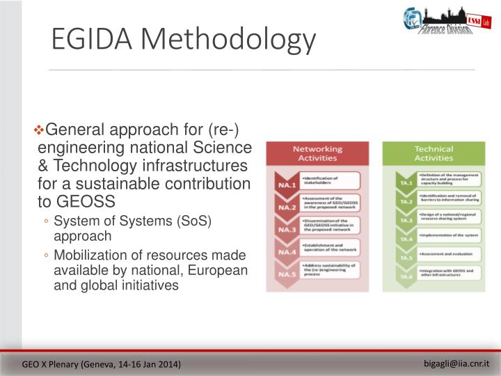 EGIDA Methodology