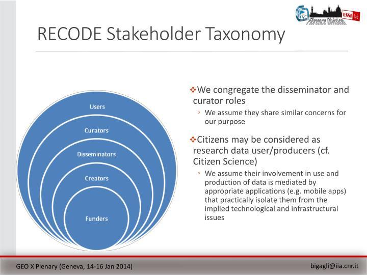 RECODE Stakeholder Taxonomy