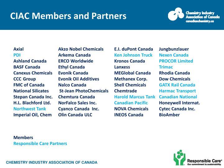 CIAC Members and Partners