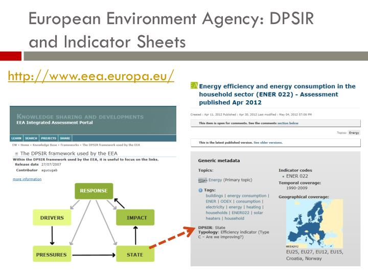 European Environment Agency: DPSIR and Indicator Sheets