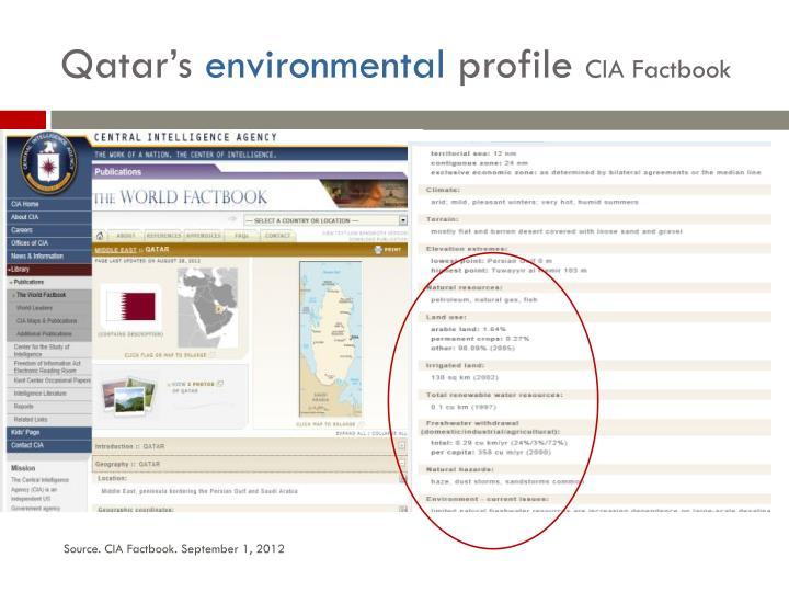 Qatar's