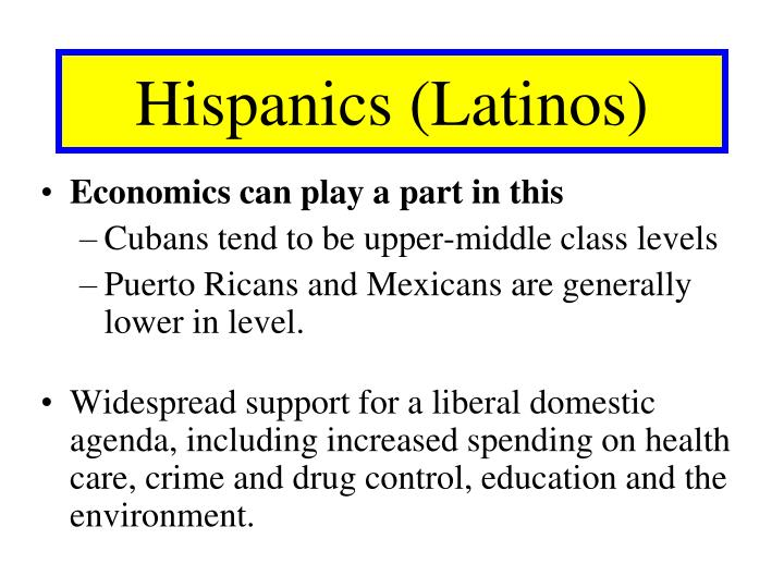 Hispanics (Latinos)