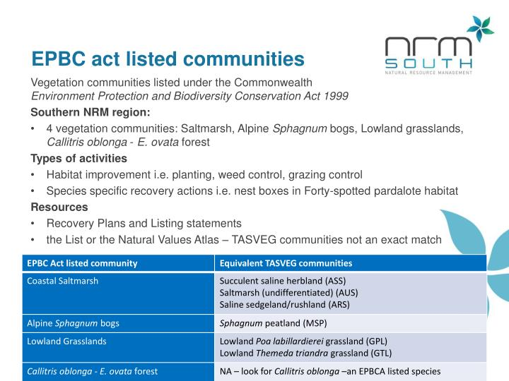 EPBC act listed communities
