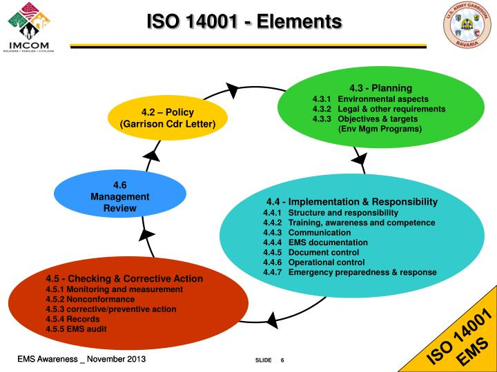 ISO 14001 - Elements