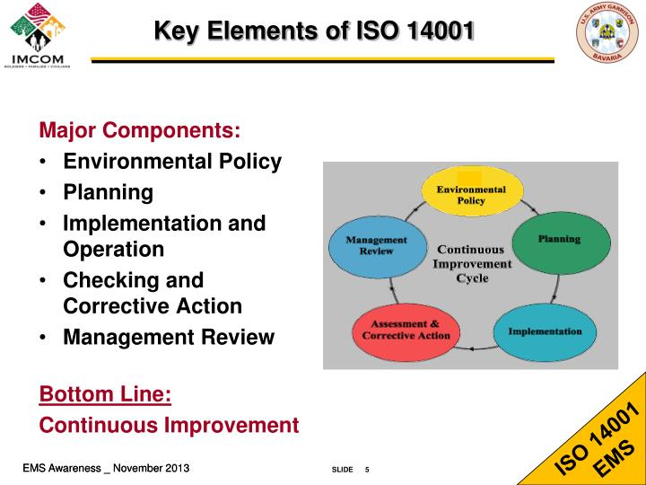 Key Elements of ISO 14001