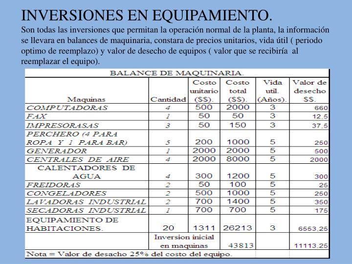 INVERSIONES EN EQUIPAMIENTO.