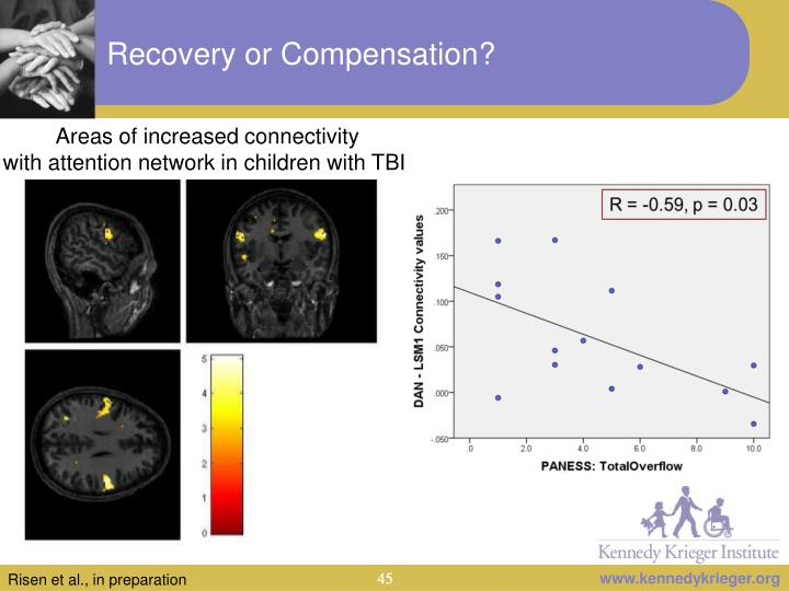Recovery or Compensation?