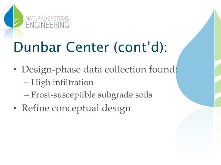 Dunbar Center (cont'd):