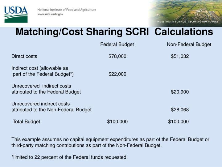 Matching/Cost Sharing SCRI  Calculations