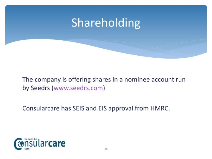 Shareholding