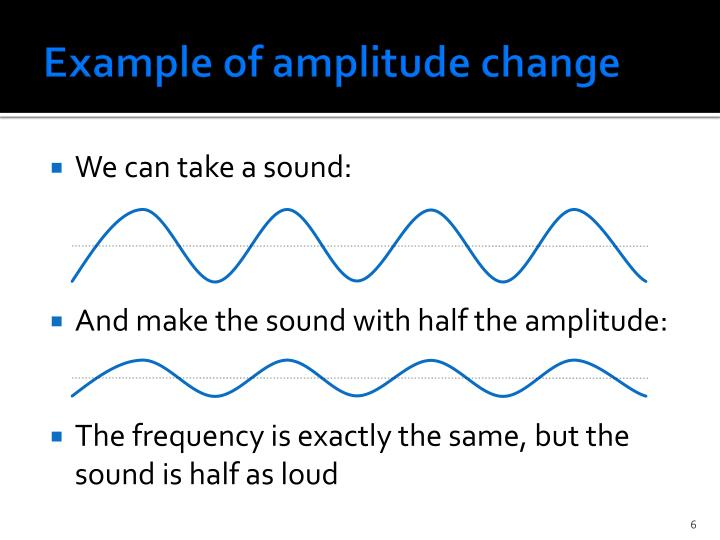 Example of amplitude change