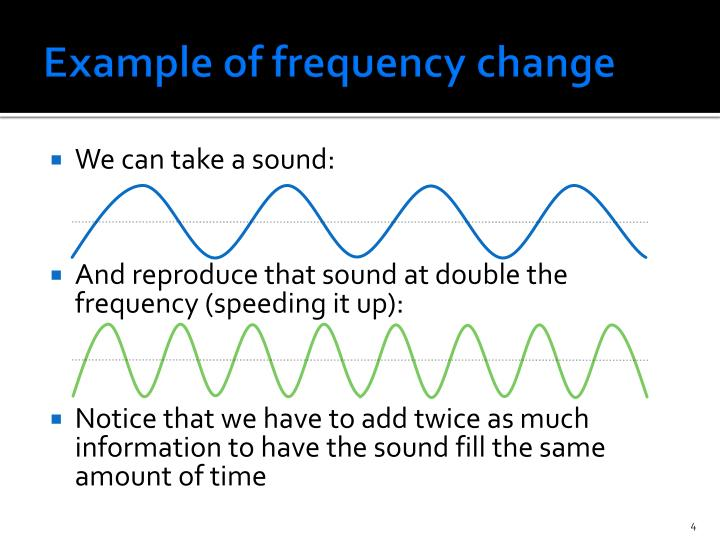 Example of frequency change