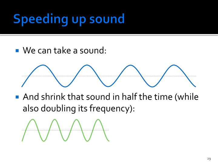 Speeding up sound