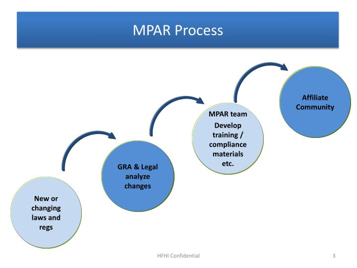 MPAR Process