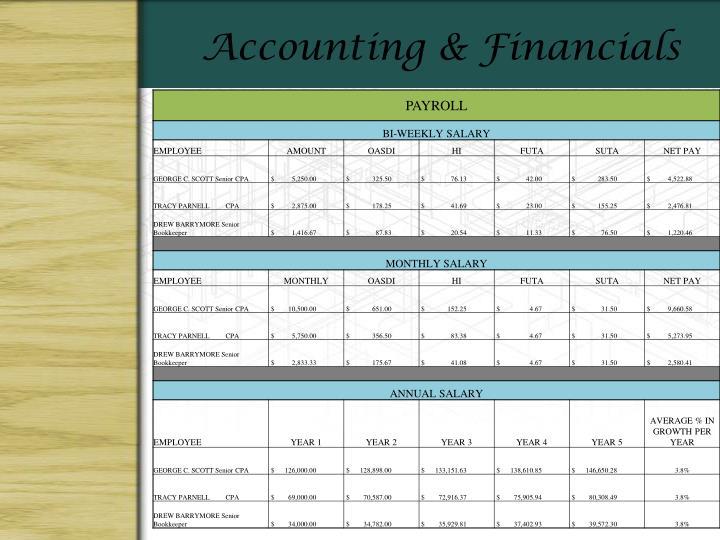 Accounting & Financials
