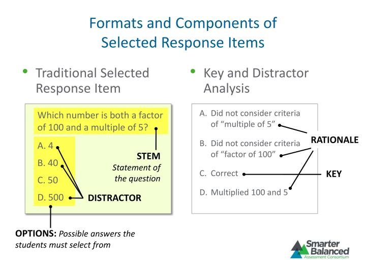Formats and Components of