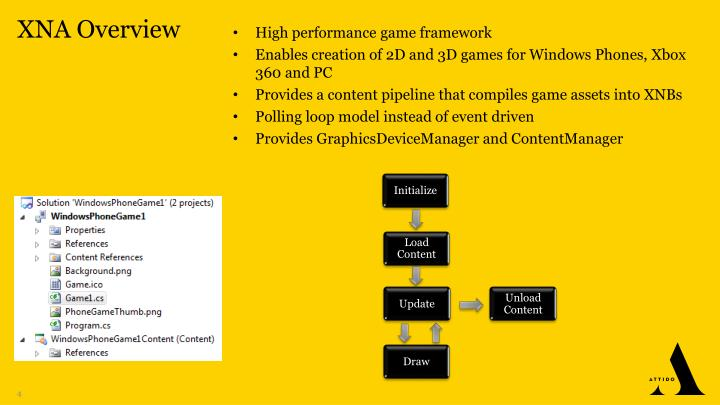 XNA Overview