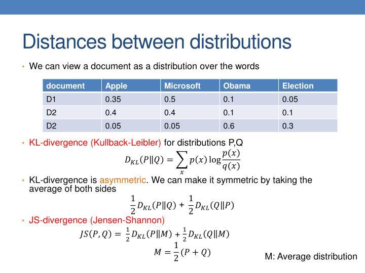 Distances between distributions