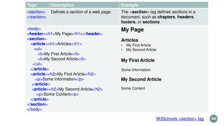 W3Schools <section> tag