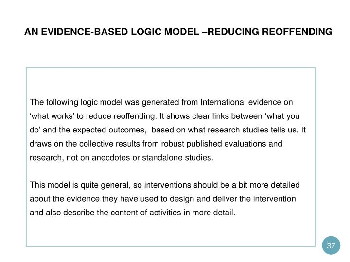 An evidence-based logic model –reducing reoffending