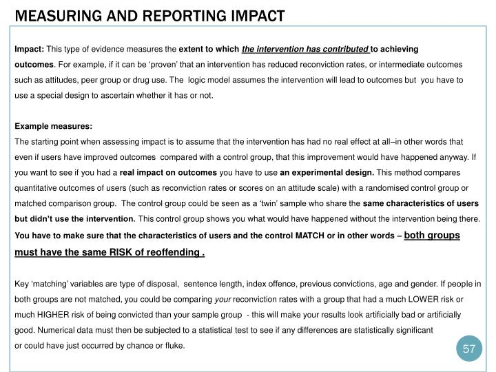 Measuring and reporting impact