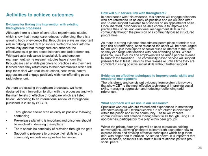 Activities to achieve outcomes