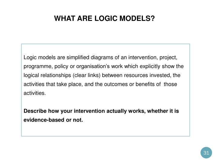 What are logic models?
